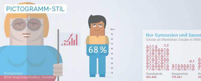 Infografik im Pictogrammstil