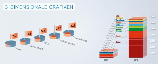 Infografik mit 3-dimensionalen Grafiken